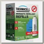 Набор расходных элементов для прибора ThermaCell Value Pack